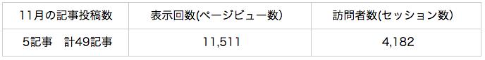 スクリーンショット 2016-03-17 00.41.38